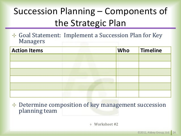 Free Worksheets Library Download And Print Worksheets Free On - Succession planning tools templates
