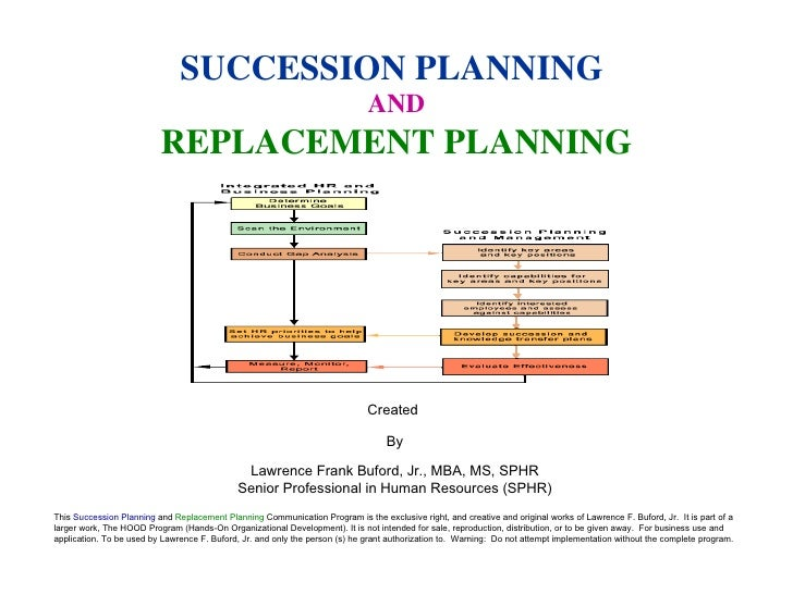 Succession planning communication program sample for Management succession plan template