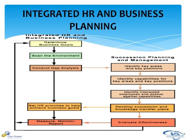 Hr Plan For An Organization. Hr. DIY Home Plans Database