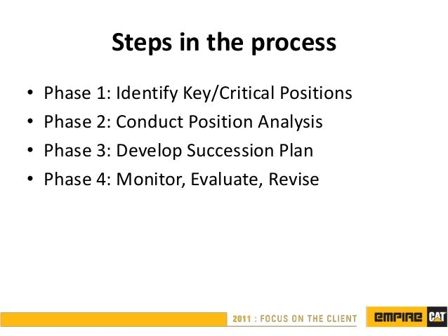 Steps in the process•   Phase 1: Identify Key/Critical Positions•   Phase 2: Conduct Position Analysis•   Phase 3: Develop...
