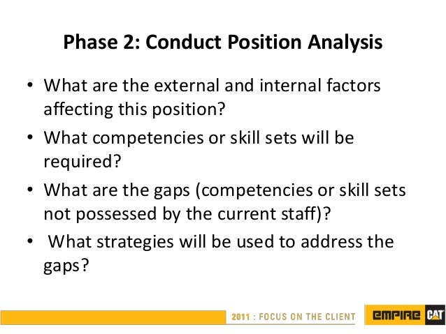 Phase 2: Conduct Position Analysis• What are the external and internal factors  affecting this position?• What competencie...