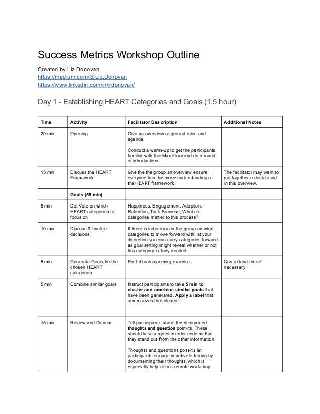 Success Metrics Workshop Outline Created by Liz Donovan https://medium.com/@Liz.Donovan https://www.linkedin.com/in/lrdono...