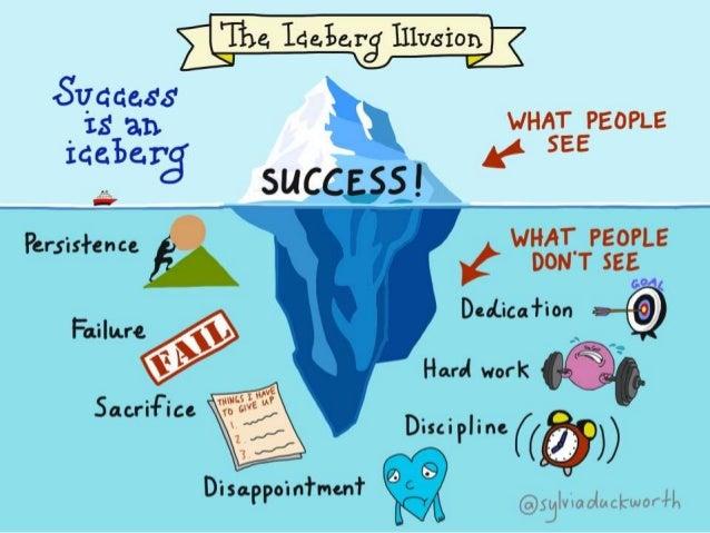 Success Quotes Best Quotes Success