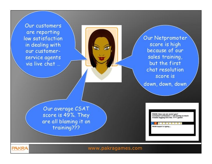Our customers  are reportinglow satisfaction                               Our Netpromoter in dealing with                ...