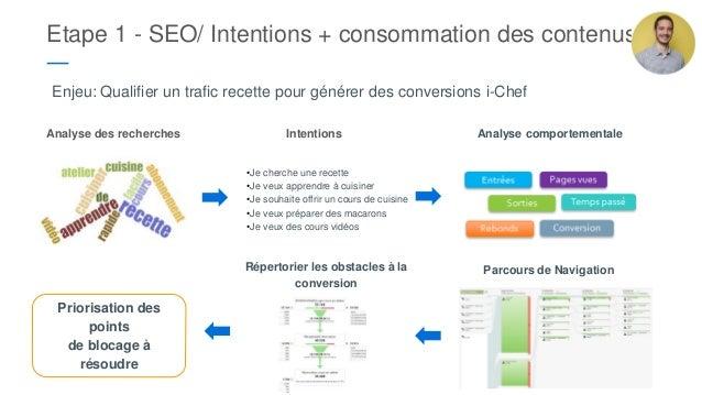 Etape 1 - SEO/ Intentions + consommation des contenus ― Enjeu: Qualifier un trafic recette pour générer des conversions i-...