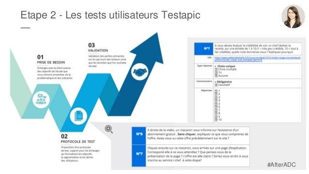 Etape 2 - Les tests utilisateurs Testapic ― #AfterADC