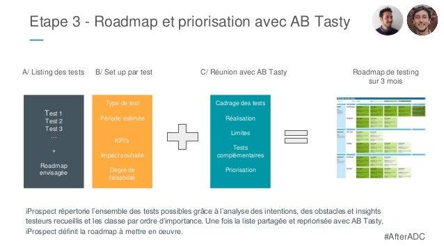 Etape 3 - Roadmap et priorisation avec AB Tasty ― A/ Listing des tests Test 1 Test 2 Test 3 … + Roadmap envisagée B/ Set u...