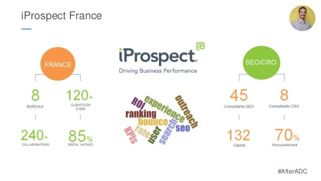 iProspect France ― #AfterADC
