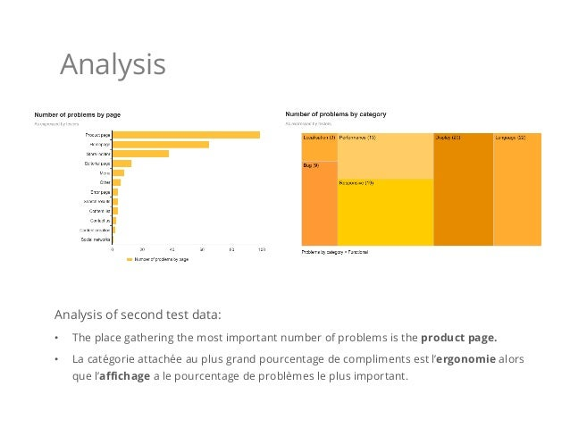 Analysis Analysis of second test data: • The place gathering the most important number of problems is the product page. •...