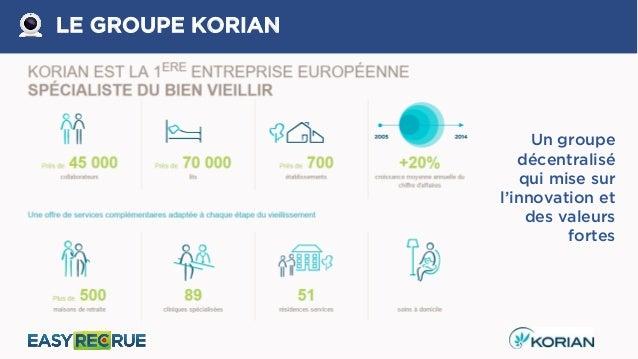 success story korian x easyrecrue   d u00e9couvrez comment le groupe utili u2026