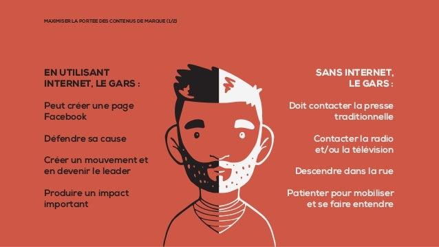 MAXIMISER LA PORTEE DES CONTENUS DE MARQUE (1/2) EN UTILISANT INTERNET, LE GARS : Peut créer une page Facebook Défendre sa...