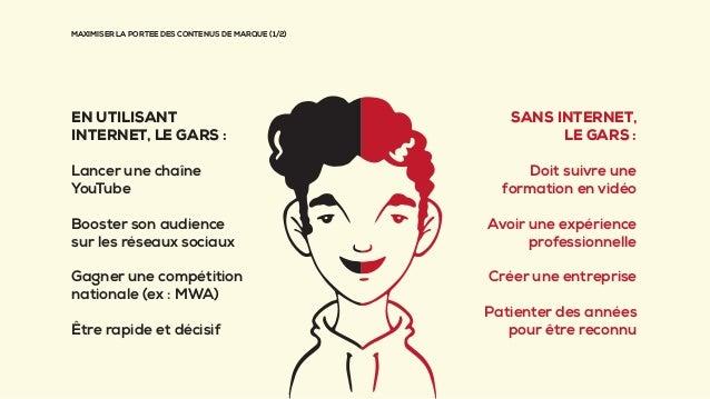 MAXIMISER LA PORTEE DES CONTENUS DE MARQUE (1/2) EN UTILISANT INTERNET, LE GARS : Lancer une chaîne YouTube Booster son au...