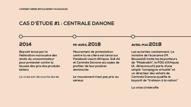 COMMENT GÉRER EFFICACEMENT UN BAD BUZZ 2014 Boycott lancé par la Fédération marocaine des droits du consommateur pour prot...