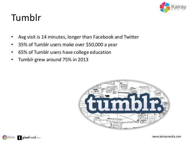 eCommerce Success with Tumblr, Pinterest, and Reddit - Pubcon 2014