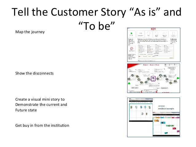 """Tell  the  Customer  Story  """"As  is""""  and   """"To  be""""    Map  the  journey              ..."""
