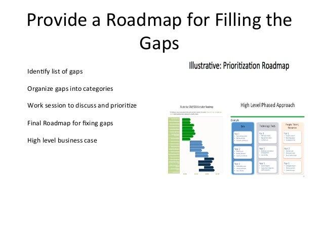 Provide  a  Roadmap  for  Filling  the   Gaps     Iden6fy  list  of  gaps        Organize  g...