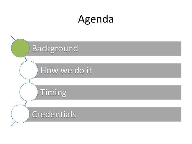 Successworks customer audit v5 generic pptx Slide 2