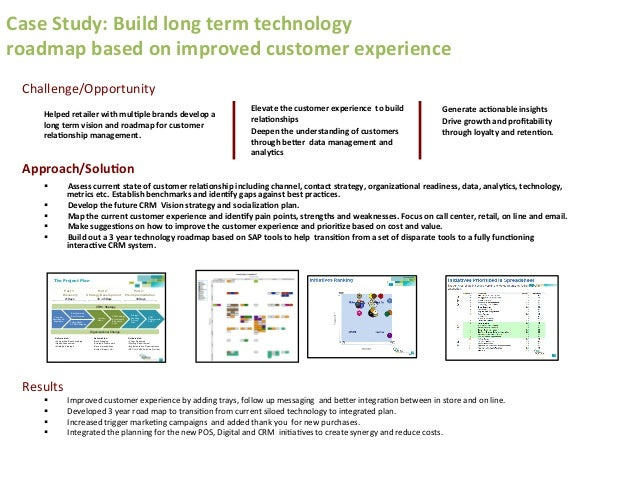 Challenge/Opportunity   Results   Case  Study:  Build  long  term  technology   roadmap  based  on  ...