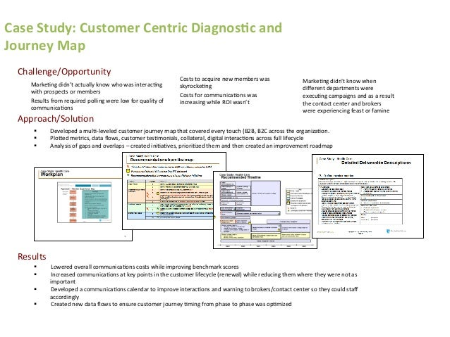 Challenge/Opportunity   Results   Case  Study:  Customer  Centric  Diagnos>c  and   Journey  Map   §...