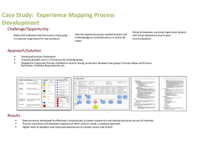 Case  Study:    Experience  Mapping  Process     Development   § Developed  process  framework   ...