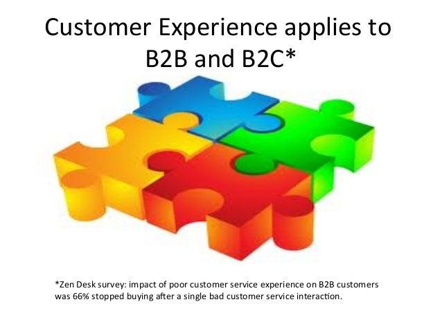 Customer  Experience  applies  to   B2B  and  B2C*   *Zen  Desk  survey:  impact  of  poor  cust...