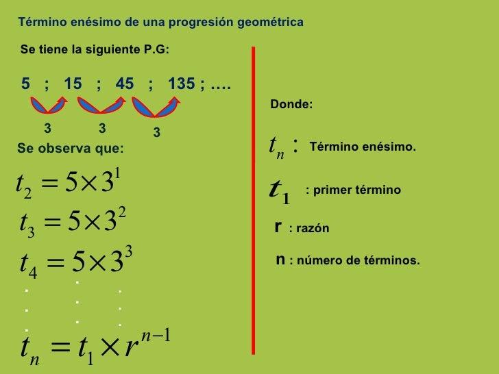 Término n-ésimo (de una sucesión) | MaTeTaM