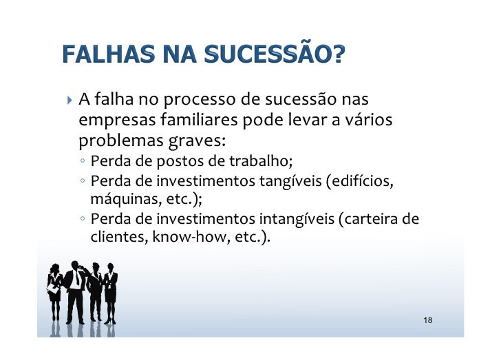 } A falha no processo de sucessão nas   empresas familiares pode levar a vários   problemas ...