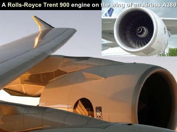 Aviation ( World and India)