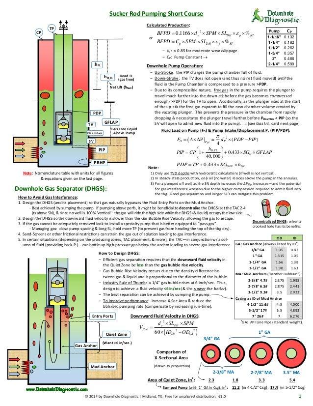 Bottom hole pump spacing