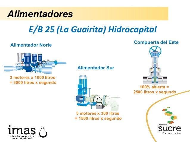 Gesti n del servicio de agua potable en el municipio sucre for Estanque 2500 litros