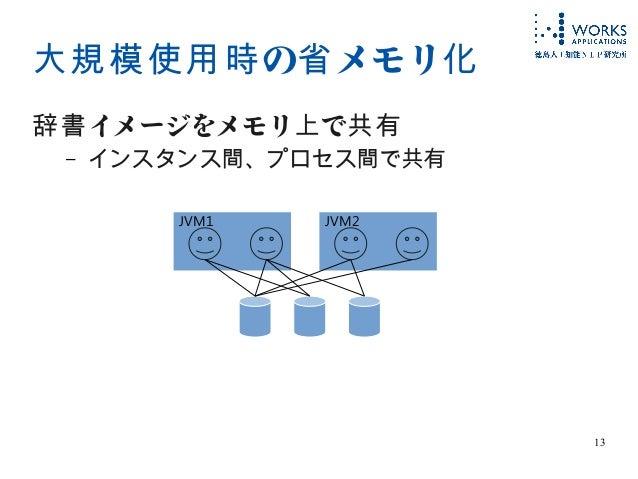 13 の メモリ大規模使用時 省 化 イメージをメモリ で辞書 上 共有 – インスタンス間、プロセス間で共有 JVM1 JVM2