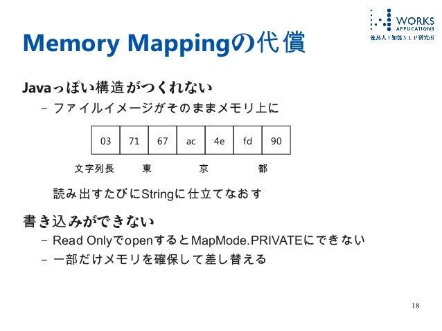 18 Memory Mappingの代償 Javaっぽい がつくれない構造 – ファイルイメージがそのままメモリ上に 読み出すたびにStringに仕立てなおす き みができない書 込 – Read OnlyでopenするとMapMode.PRI...