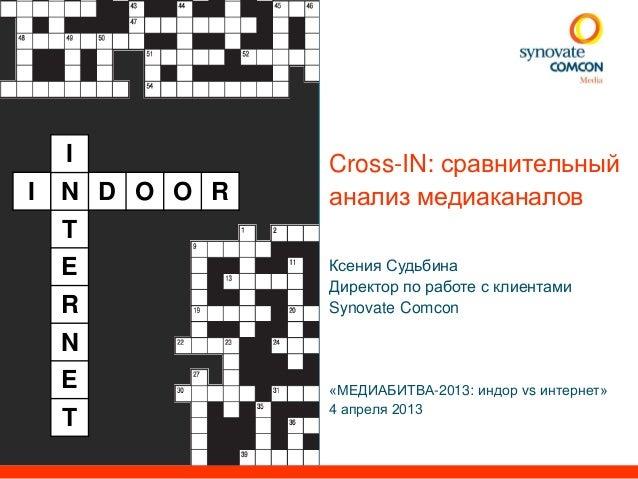 I           Cross-IN: сравнительныйI   N D O O R   анализ медиаканалов    T    E           Ксения Судьбина                ...