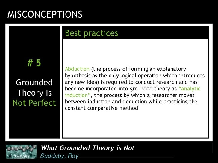 what is grounded theory Grounded theory grounded theory is a qualitative research approach that was originally developed by glaser and strauss in the 1960s.