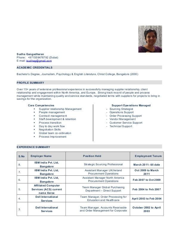 Sudha Gangadharan Phone: +971559478792 (Dubai) E-mail: isudhag@gmail.com ACADEMIC CREDENTIALS Bachelor's Degree, Journalis...