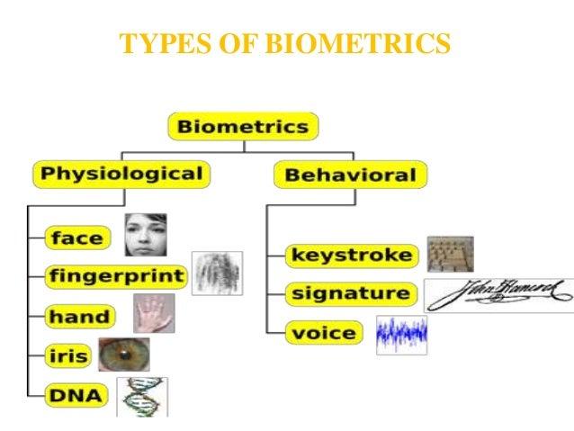 6 TYPES OF BIOMETRICS