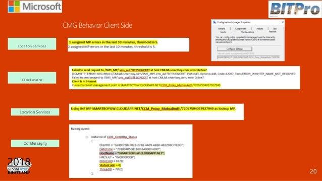 SCCM CDP Cloud Distribution Point and Cloud Manage Gateway
