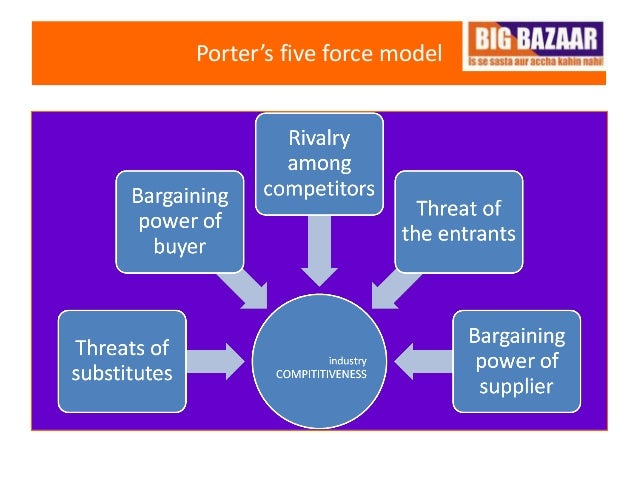 michael porter sustainable solutions paper Harvard business school professor michael e porter and sustainable market position in basis of the porter vs porter white paper and.