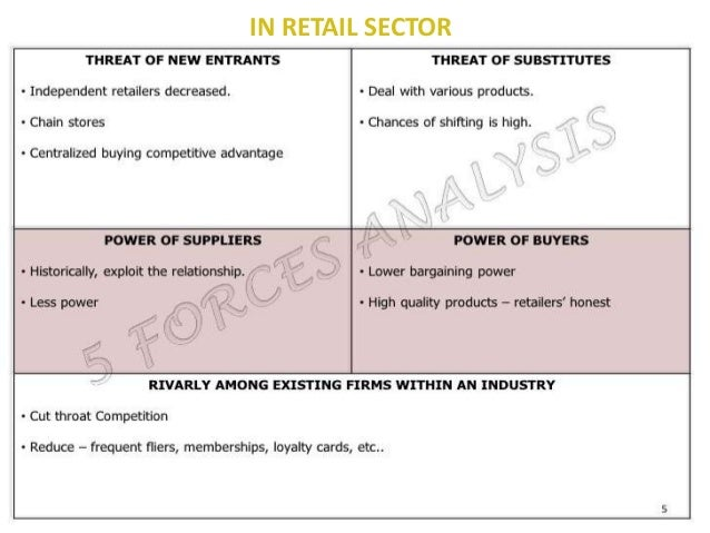 porters five forces on retail industry Porter¶s five forces model for uk supermarket industry porter¶s five forces model (1979) holds the purposeto analyse an industry in order to dete.