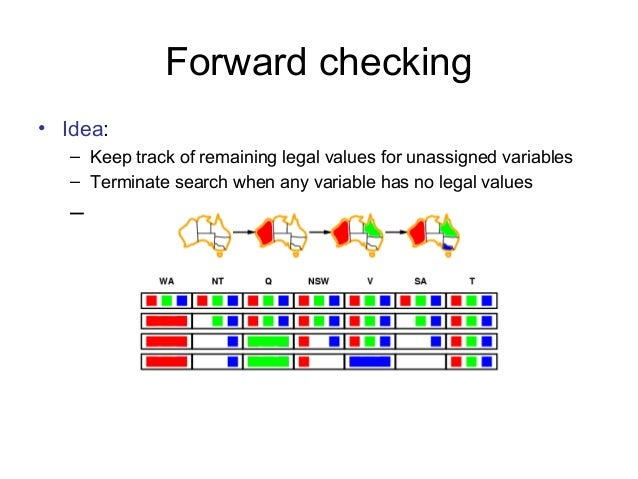Forward checking in artificial intelligence stock broker accounting