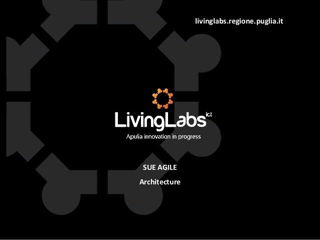 livinglabs.regione.puglia.it SUE AGILE Architecture