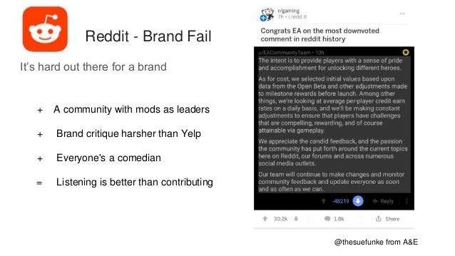 WORKSHOP] Reddit AMA - How Brands Can Leverage The Front Page of The…