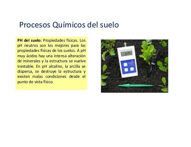 Suelo y ambiente for Componentes quimicos del suelo