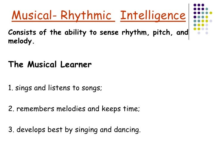 Creative Teaching Activities for the Multiple Intelligences – Multiple Intelligence Worksheet