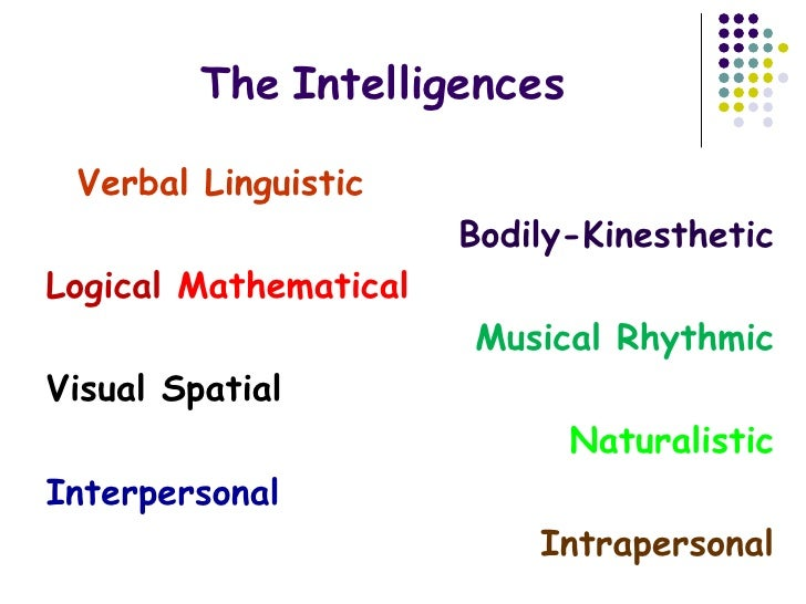 Creative Teaching Activities for the Multiple Intelligences
