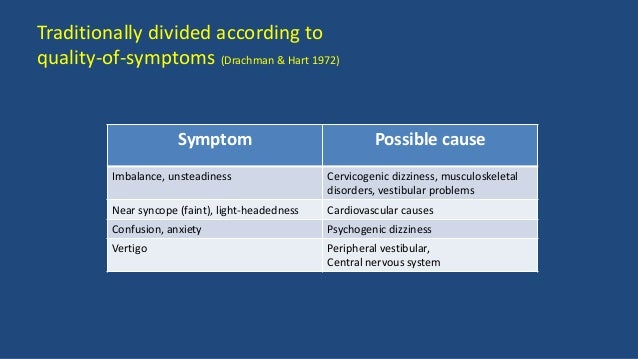 Traditionally divided according to quality-of-symptoms (Drachman & Hart 1972) Symptom Possible cause Imbalance, unsteadine...