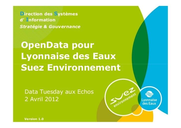 Direction des Systèmesd' InformationStratégie & GouvernanceOpenData pourLyonnaise des EauxSuez Environnement Data Tuesday ...
