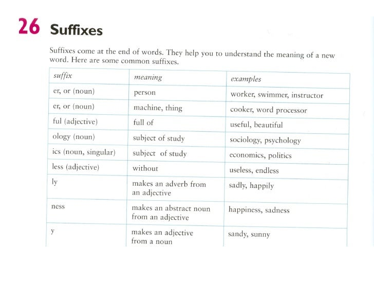 Exercises26.1 Which of the example words do these pictures illustrate?                                  nstructor         ...
