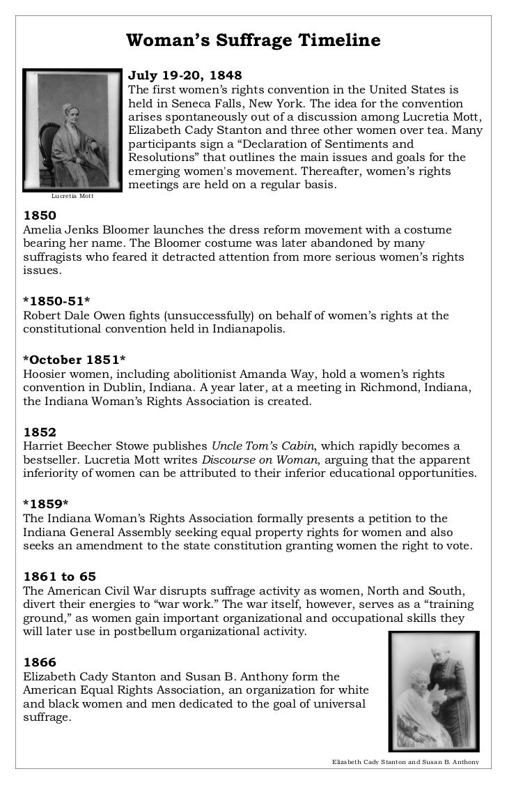 Woman's Suffrage Timeline                     July 19-20, 1848                     The first women's rights convention in ...