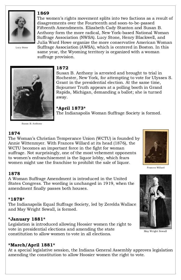 Suffrage timeline Slide 2
